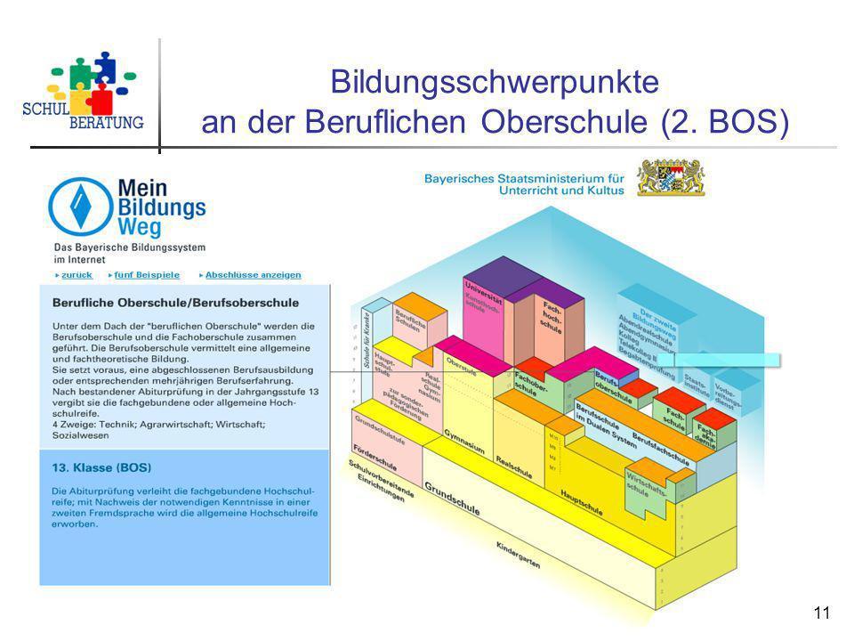 Bildungsschwerpunkte an der Beruflichen Oberschule (2. BOS)