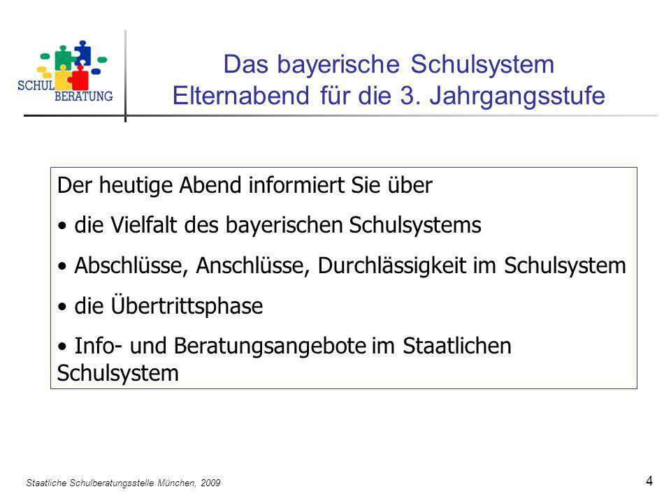 Das bayerische Schulsystem Elternabend für die 3. Jahrgangsstufe