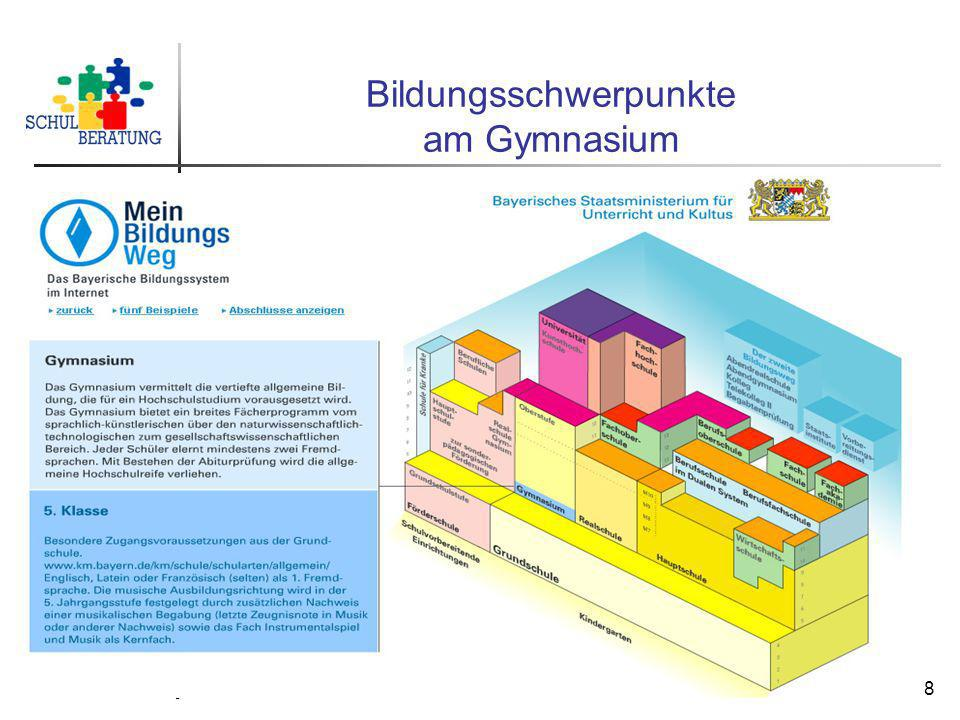 Bildungsschwerpunkte am Gymnasium