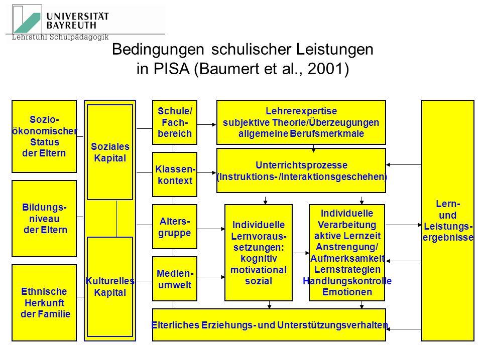 Bedingungen schulischer Leistungen in PISA (Baumert et al., 2001)
