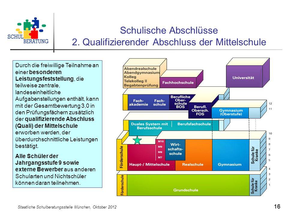 Schulische Abschlüsse 2. Qualifizierender Abschluss der Mittelschule