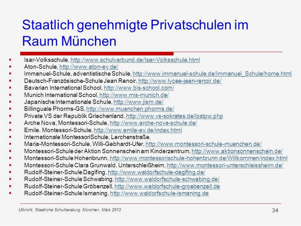 Staatlich genehmigte Privatschulen im Raum München