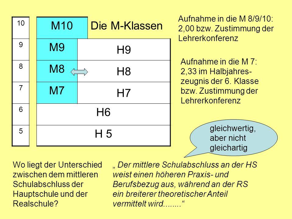 M10 Die M-Klassen M9 H9 M8 H8 M7 H7 H6 H 5 Aufnahme in die M 8/9/10: