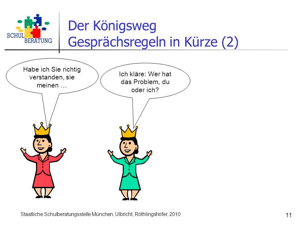 Gesprächsregeln in Kürze (2)