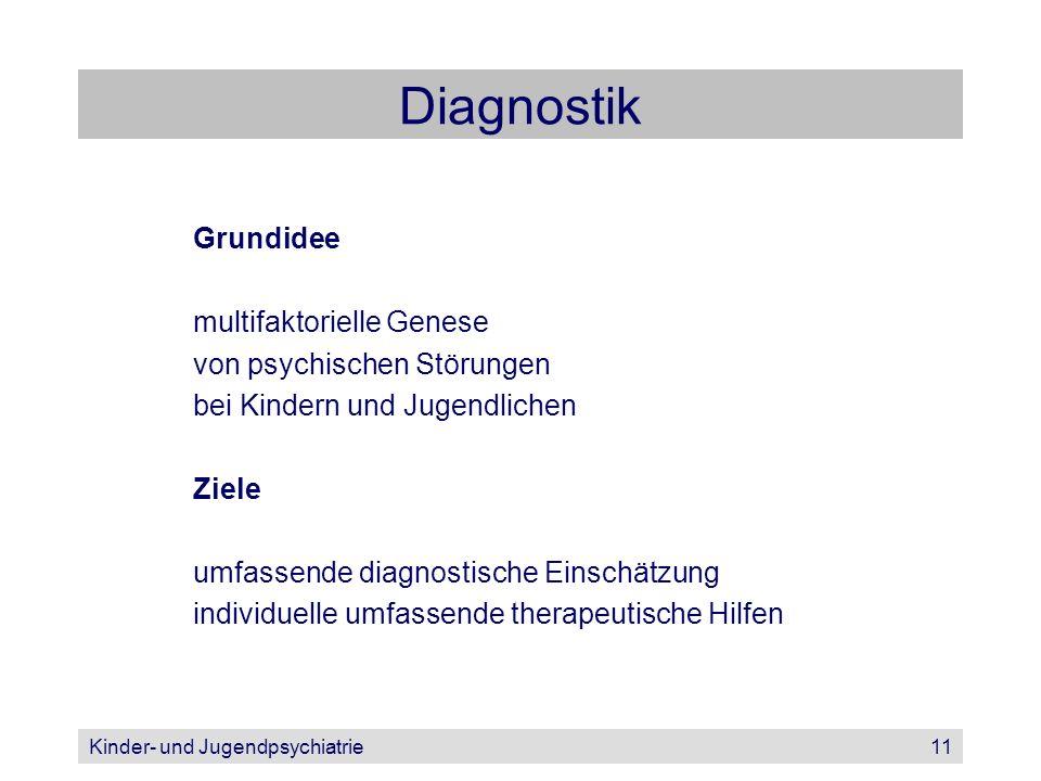 Diagnostik Grundidee multifaktorielle Genese von psychischen Störungen