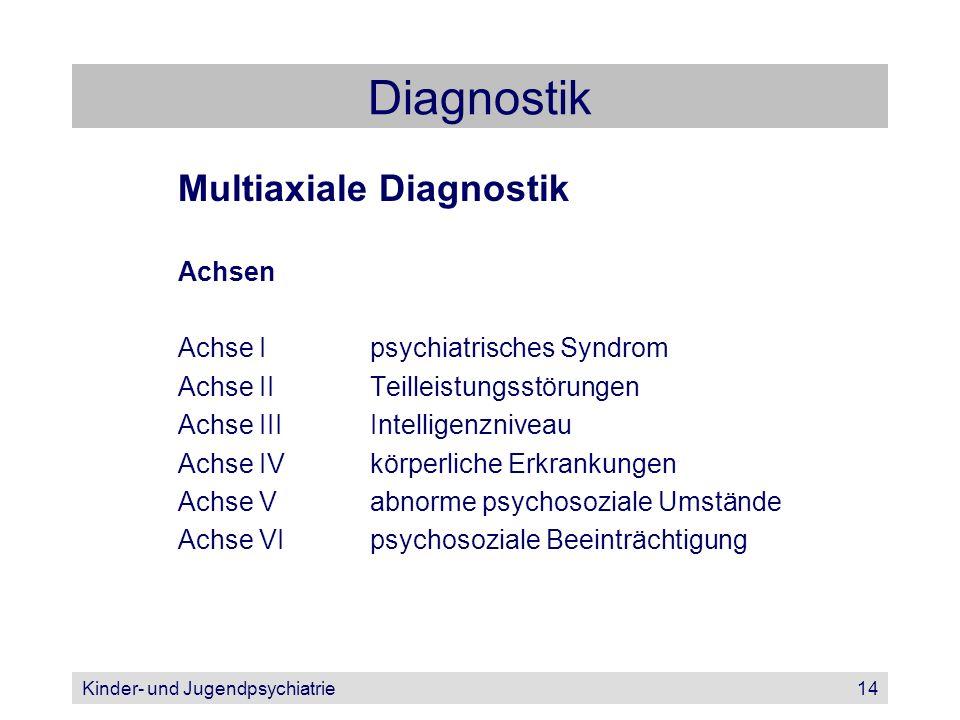 Diagnostik Multiaxiale Diagnostik Achsen