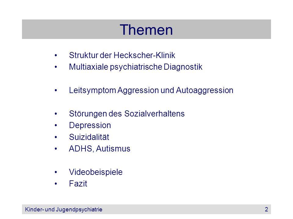 Themen Struktur der Heckscher-Klinik