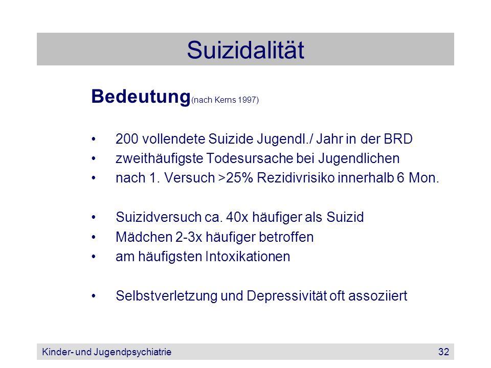 Suizidalität Bedeutung(nach Kerns 1997)