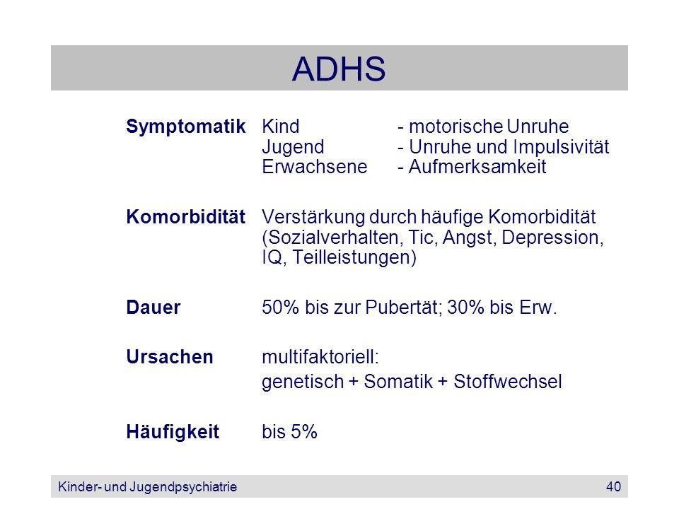 ADHS Symptomatik Kind - motorische Unruhe Jugend - Unruhe und Impulsivität Erwachsene - Aufmerksamkeit.