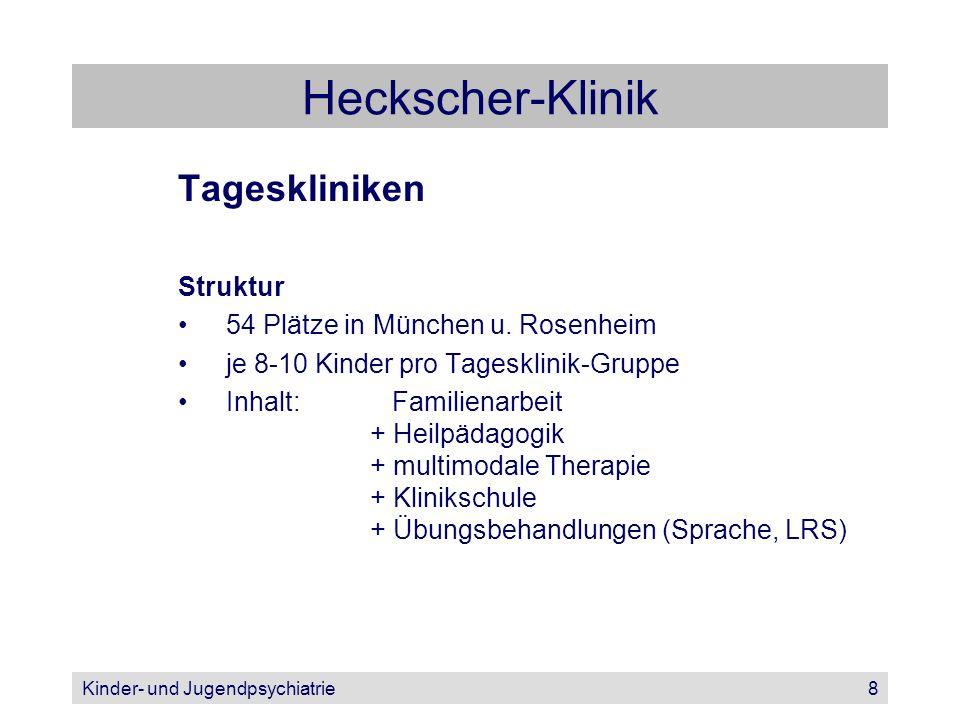 Heckscher-Klinik Tageskliniken Struktur
