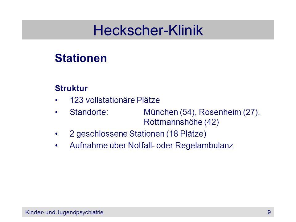 Heckscher-Klinik Stationen Struktur 123 vollstationäre Plätze