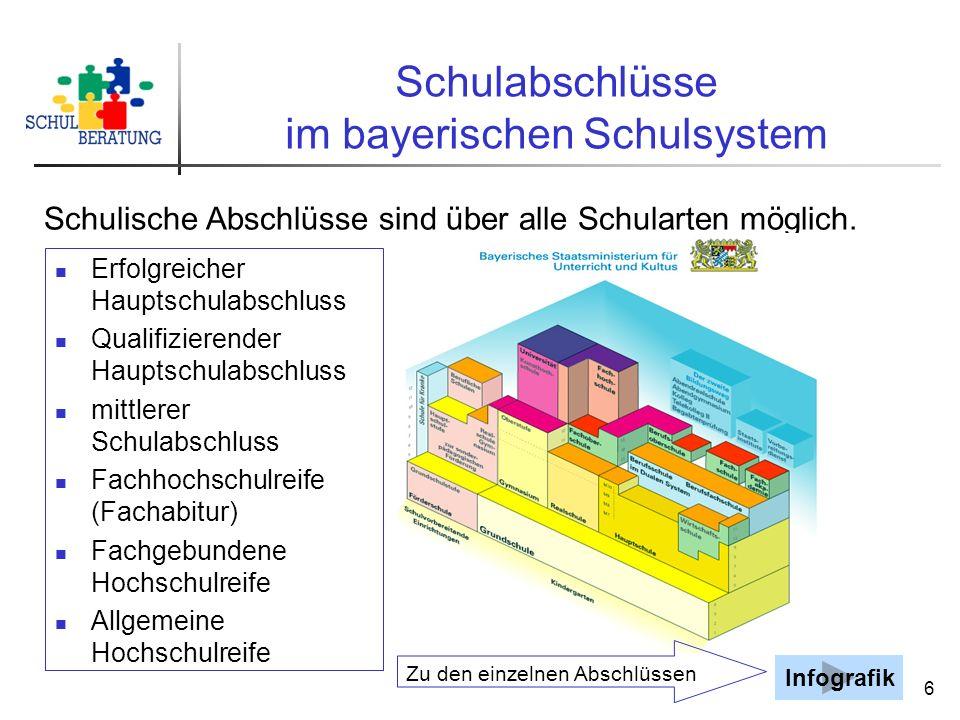 Schulabschlüsse im bayerischen Schulsystem