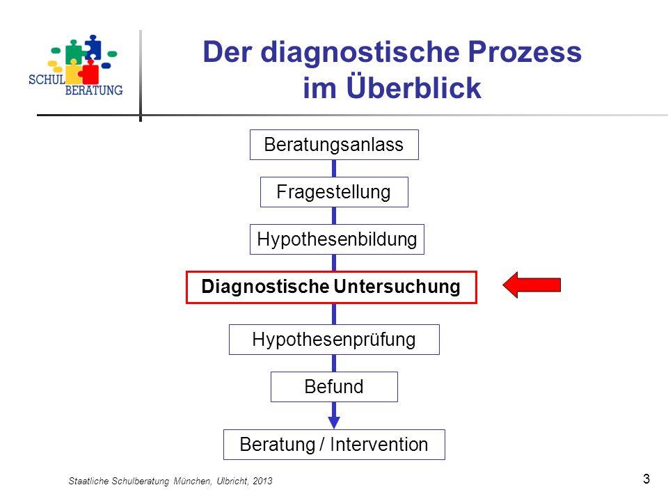 Der diagnostische Prozess im Überblick