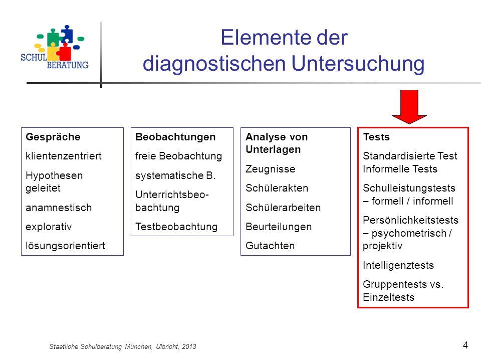 Elemente der diagnostischen Untersuchung