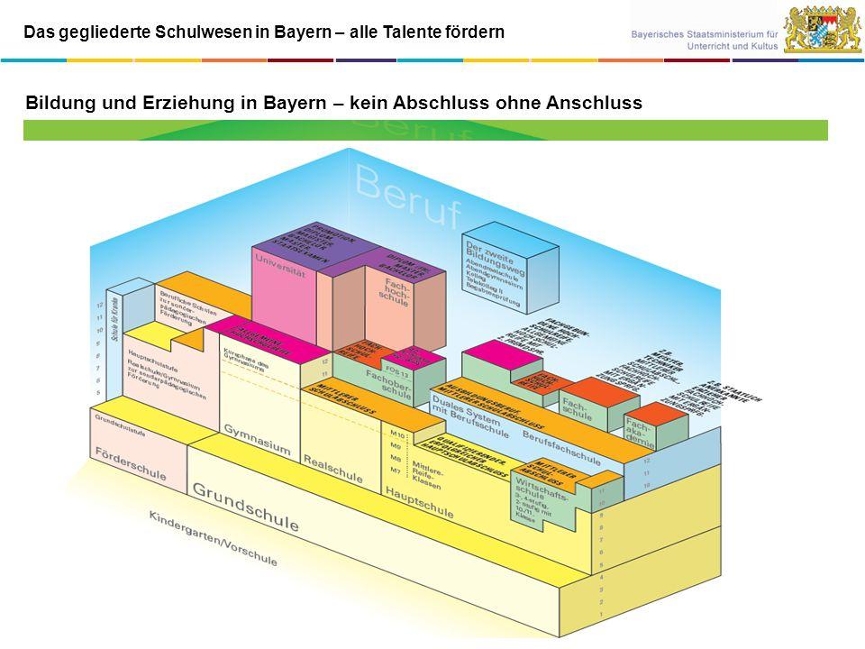 Bildung und Erziehung in Bayern – kein Abschluss ohne Anschluss