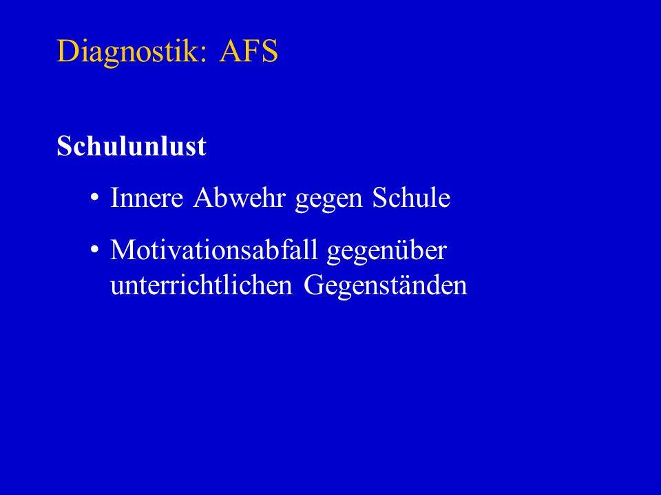 Diagnostik: AFS Schulunlust Innere Abwehr gegen Schule