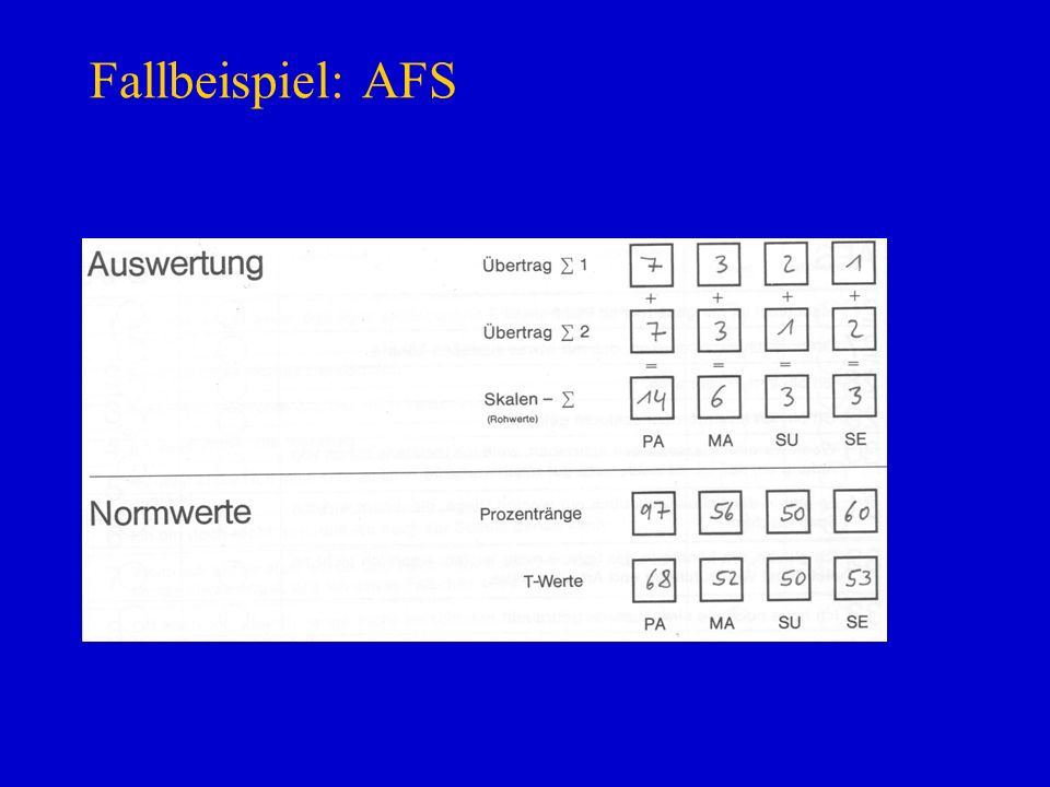 Fallbeispiel: AFS