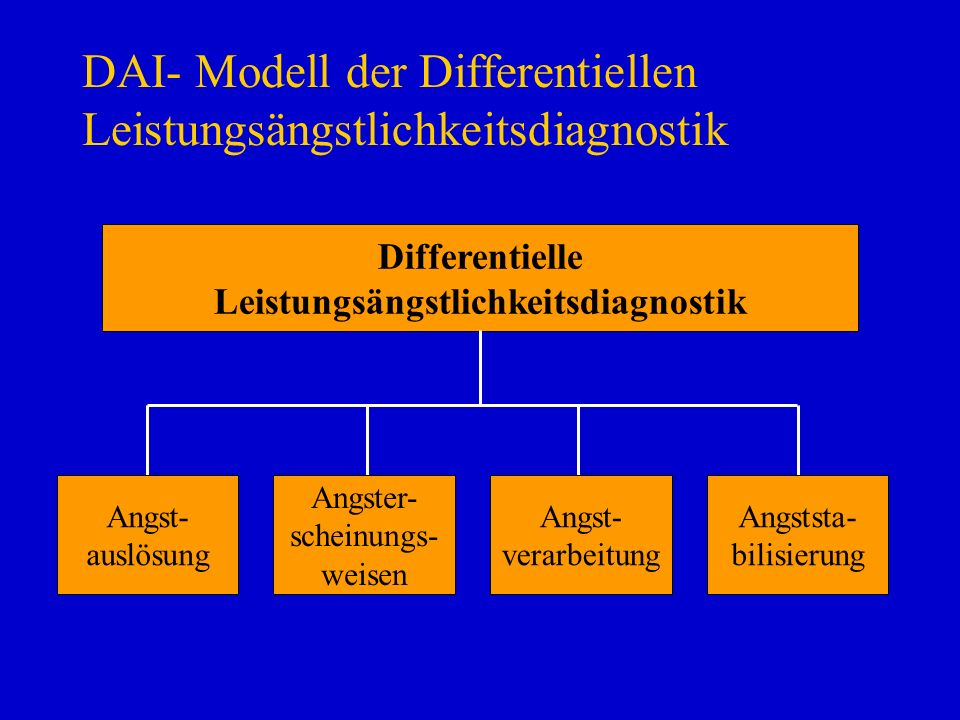 DAI- Modell der Differentiellen Leistungsängstlichkeitsdiagnostik