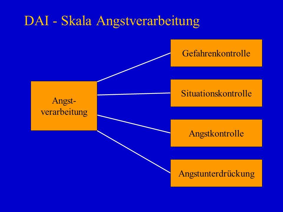 DAI - Skala Angstverarbeitung