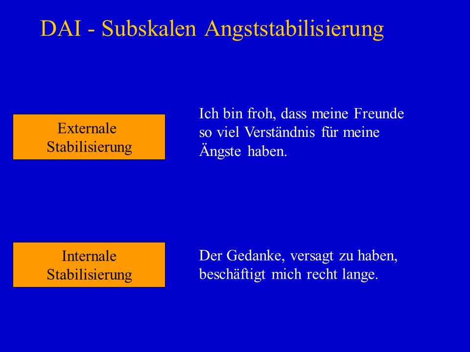 DAI - Subskalen Angststabilisierung