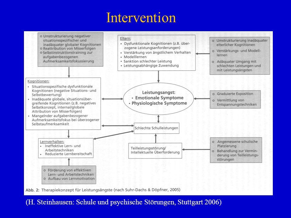 (H. Steinhausen: Schule und psychische Störungen, Stuttgart 2006)
