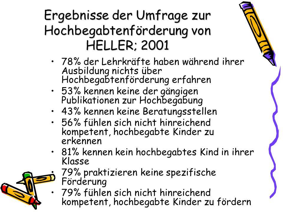 Ergebnisse der Umfrage zur Hochbegabtenförderung von HELLER; 2001
