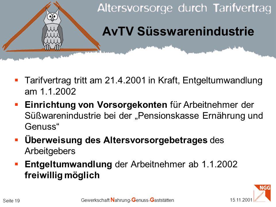 AvTV Süsswarenindustrie