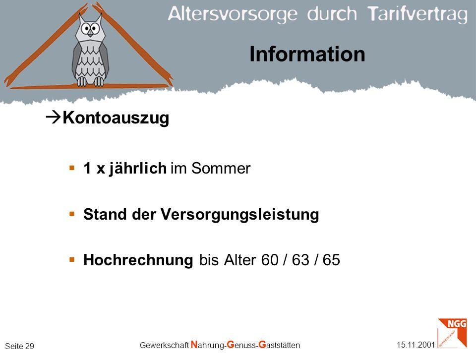 Information Kontoauszug 1 x jährlich im Sommer