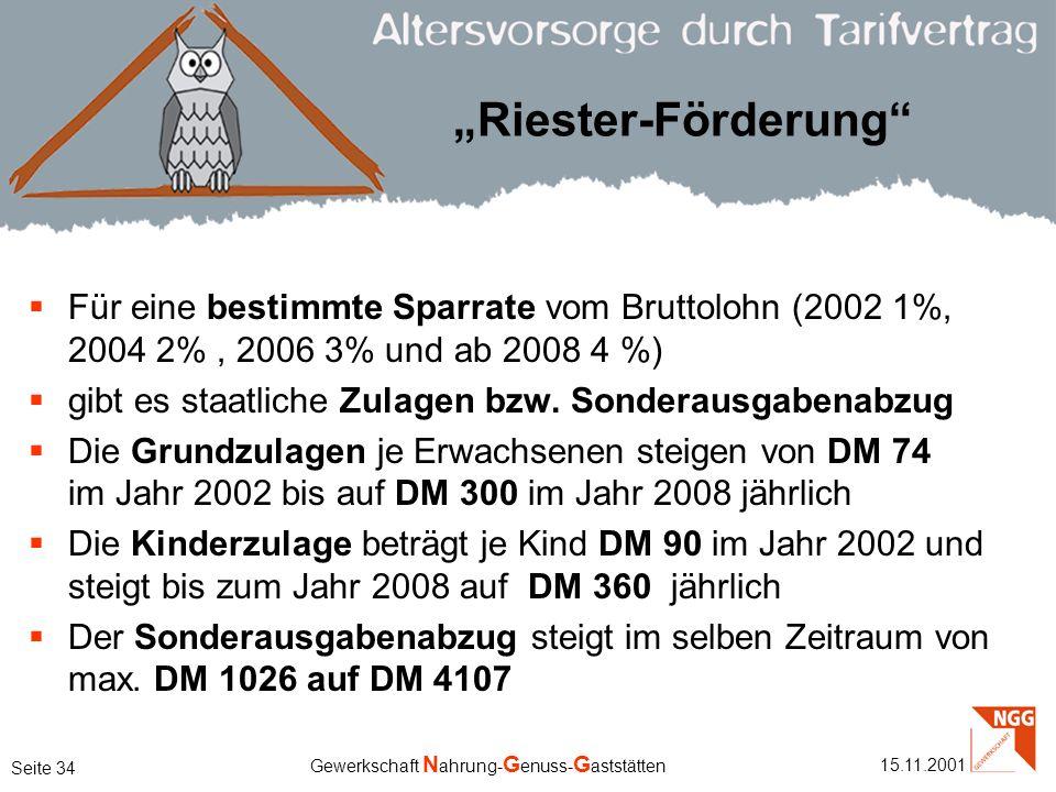 """""""Riester-Förderung Für eine bestimmte Sparrate vom Bruttolohn (2002 1%, 2004 2% , 2006 3% und ab 2008 4 %)"""