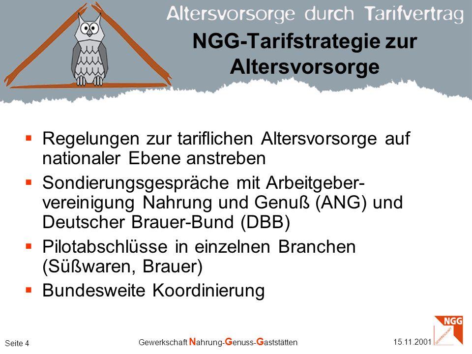 NGG-Tarifstrategie zur Altersvorsorge