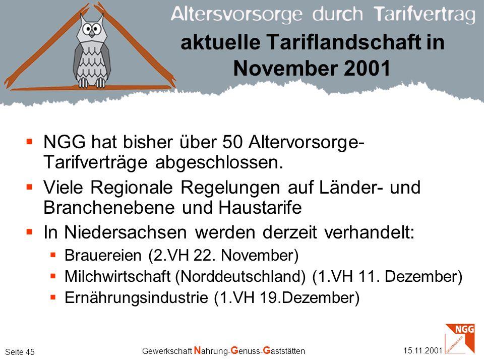 aktuelle Tariflandschaft in November 2001