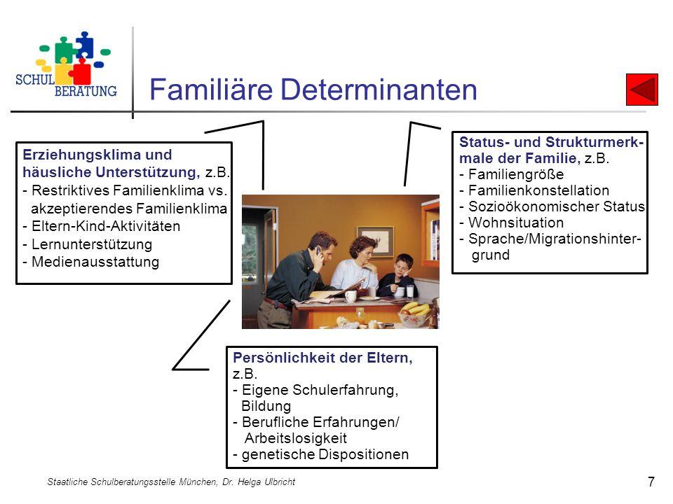 Familiäre Determinanten