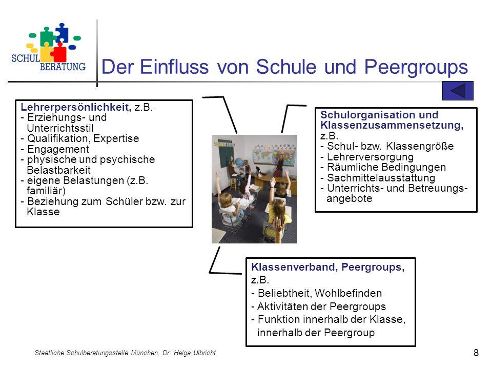 Der Einfluss von Schule und Peergroups