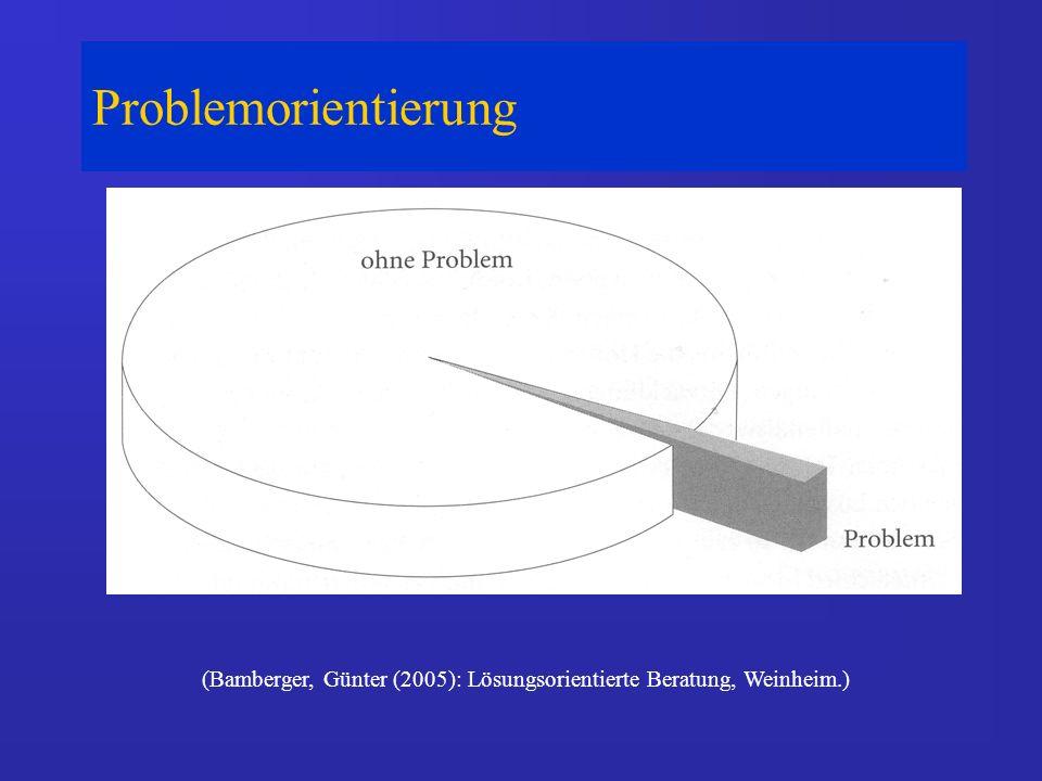 (Bamberger, Günter (2005): Lösungsorientierte Beratung, Weinheim.)