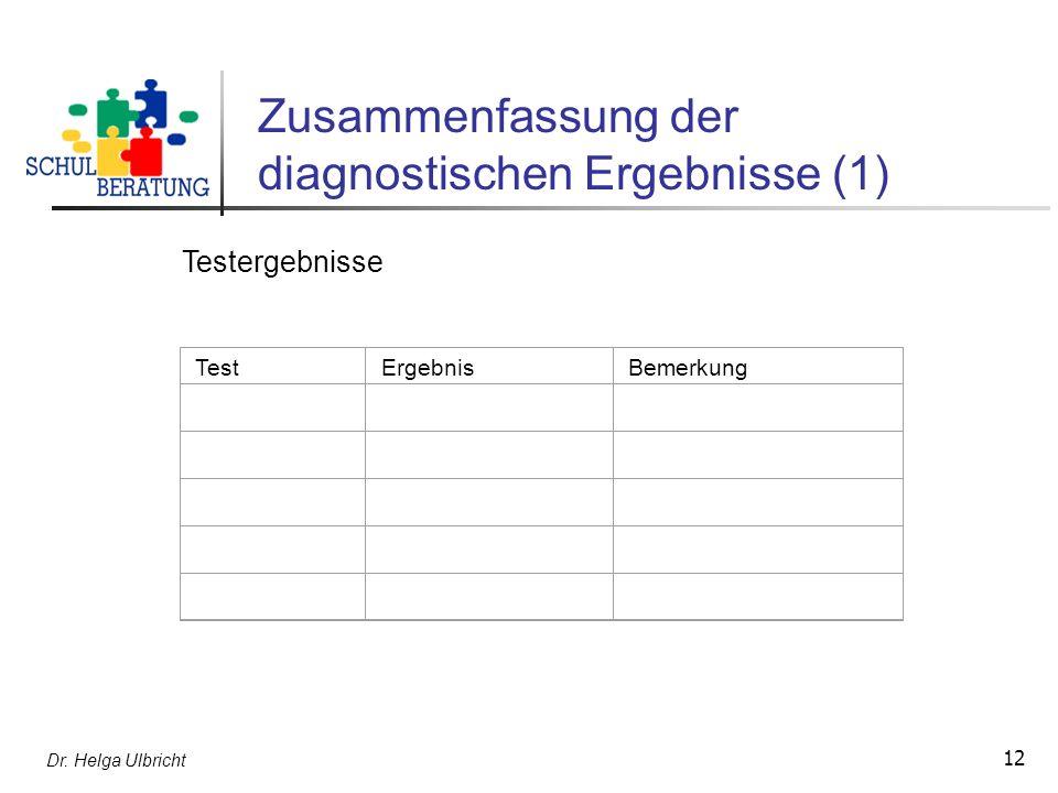 Zusammenfassung der diagnostischen Ergebnisse (1)