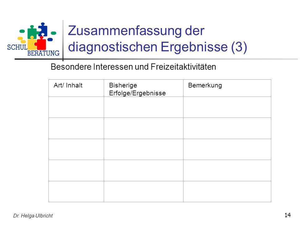 Zusammenfassung der diagnostischen Ergebnisse (3)