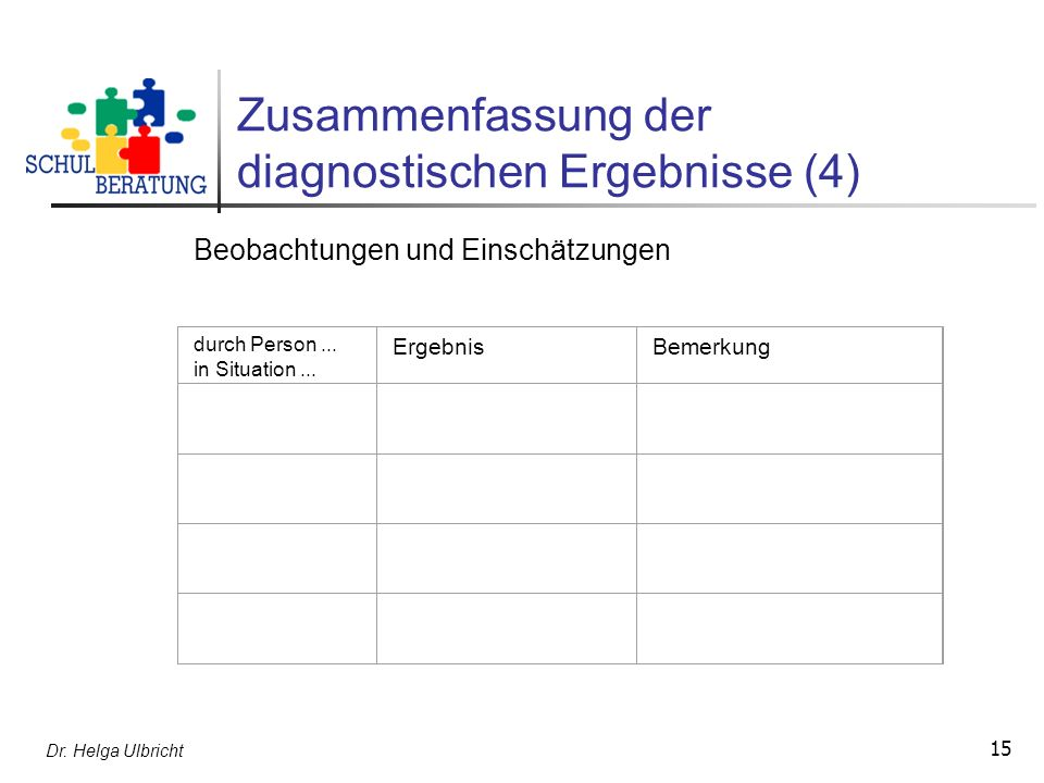 Zusammenfassung der diagnostischen Ergebnisse (4)