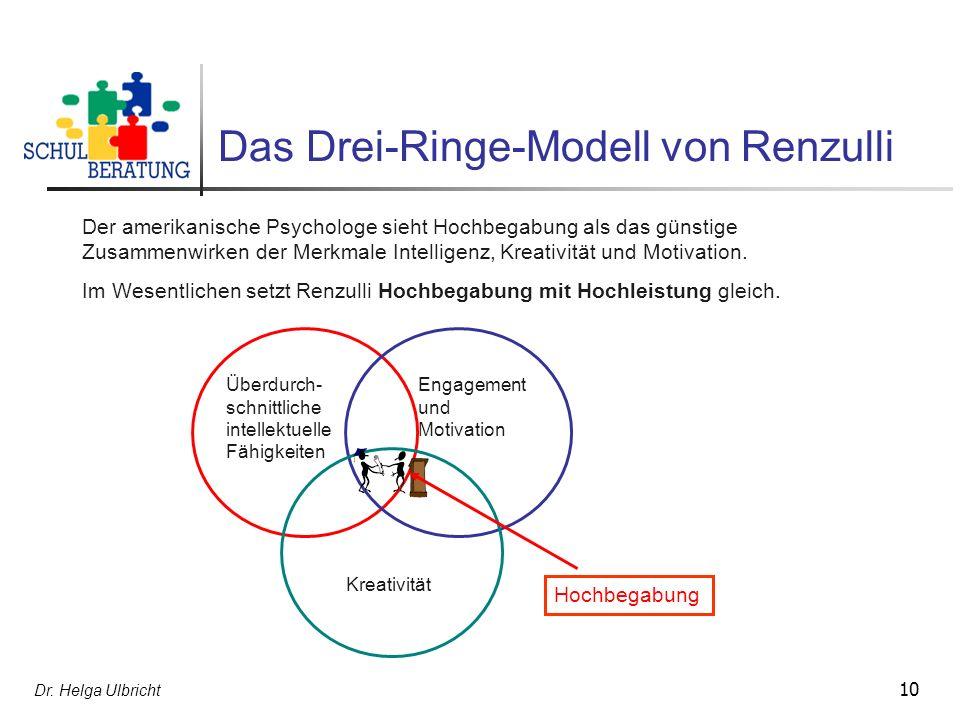 Das Drei-Ringe-Modell von Renzulli