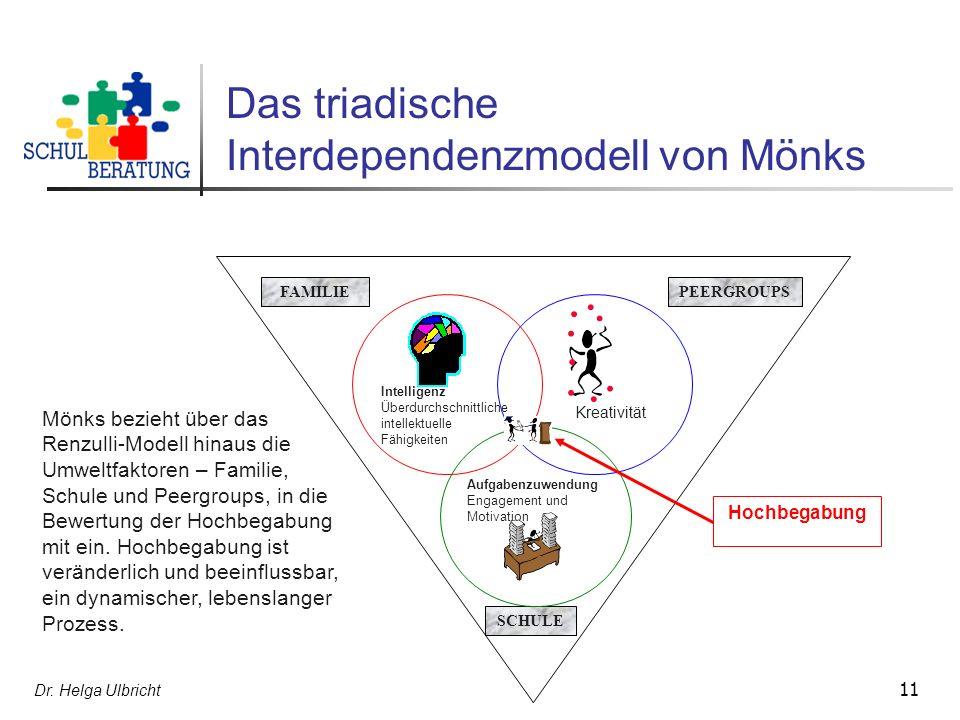 Das triadische Interdependenzmodell von Mönks