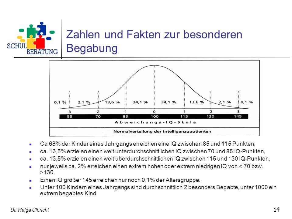 Zahlen und Fakten zur besonderen Begabung