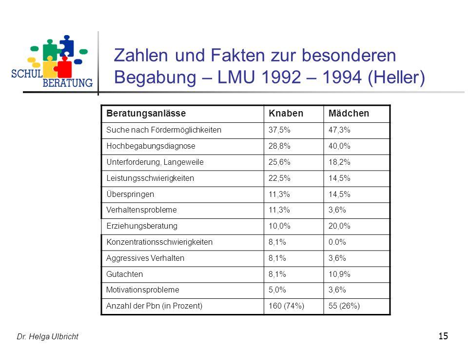 Zahlen und Fakten zur besonderen Begabung – LMU 1992 – 1994 (Heller)