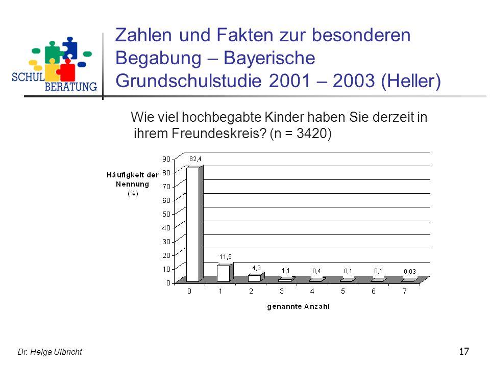 Zahlen und Fakten zur besonderen Begabung – Bayerische Grundschulstudie 2001 – 2003 (Heller)
