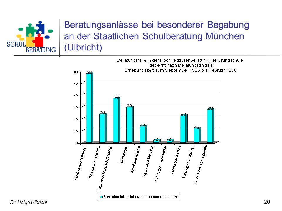 Beratungsanlässe bei besonderer Begabung an der Staatlichen Schulberatung München (Ulbricht)