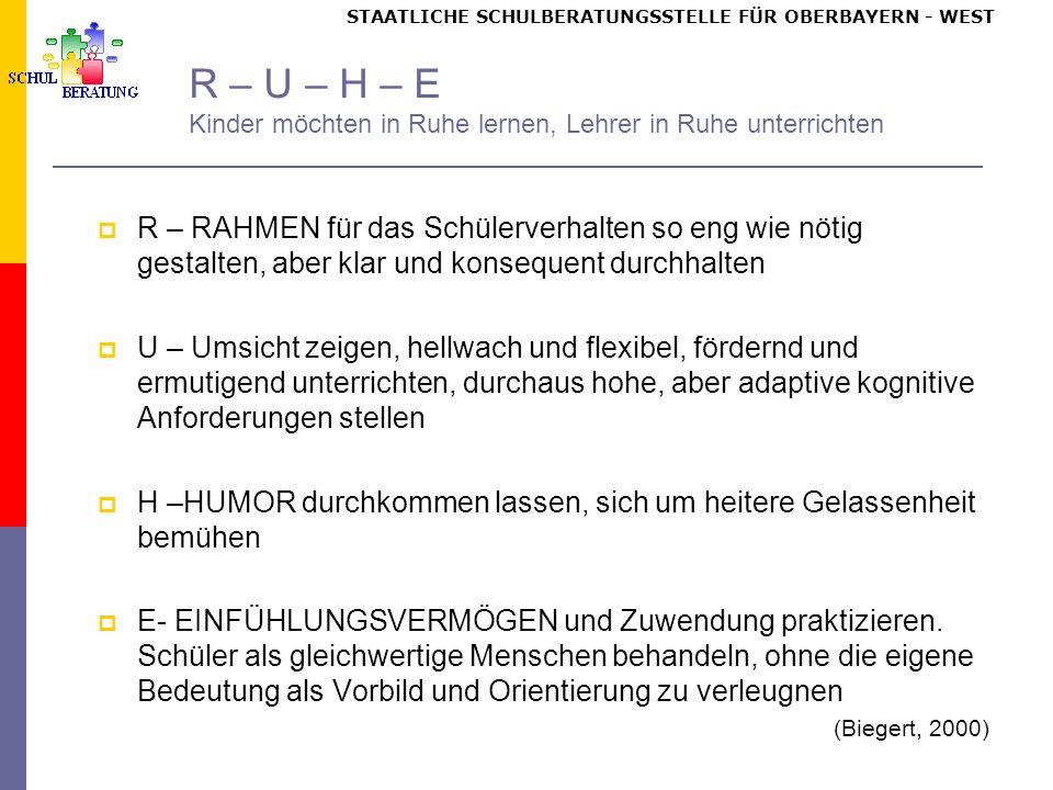 Schulische Maßnahmen – Punktekonto (Ulbricht, 2004)