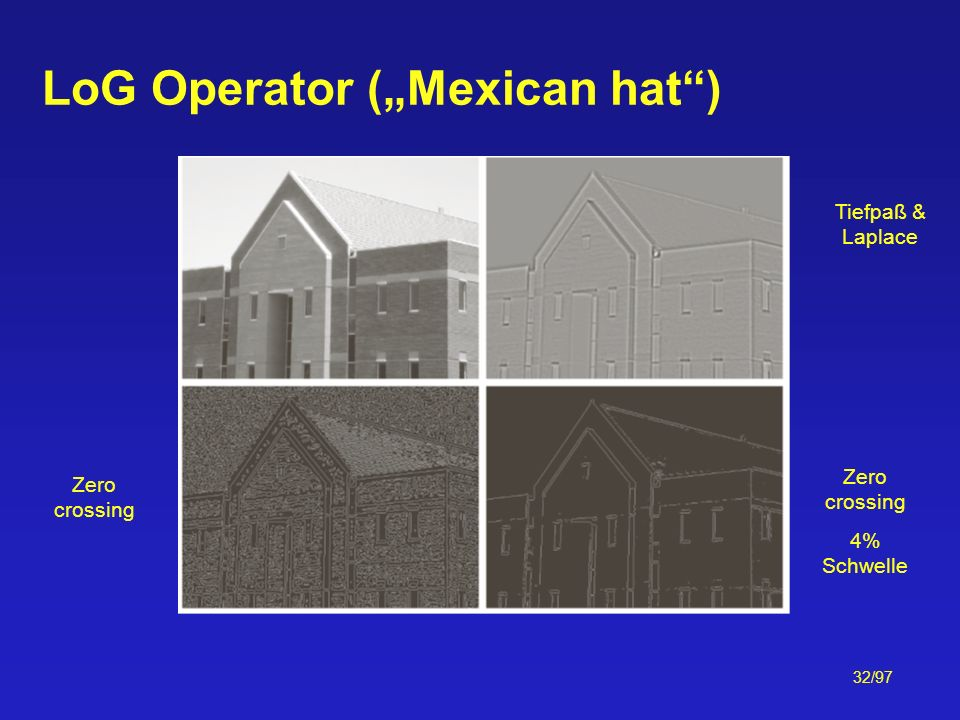 "LoG Operator (""Mexican hat )"