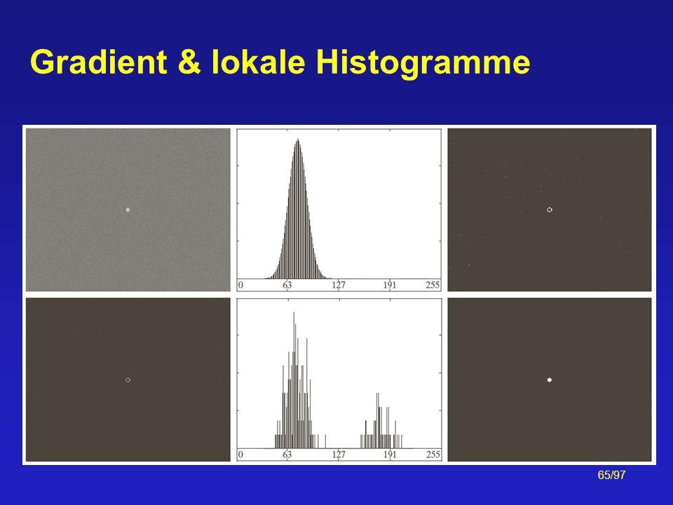 Gradient & lokale Histogramme