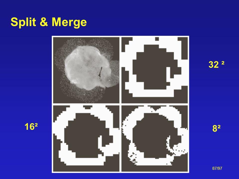 Split & Merge 32 ² 16² 8²