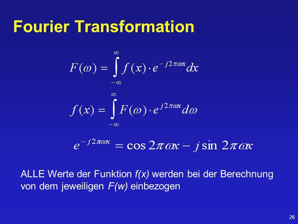 Fourier Transformation