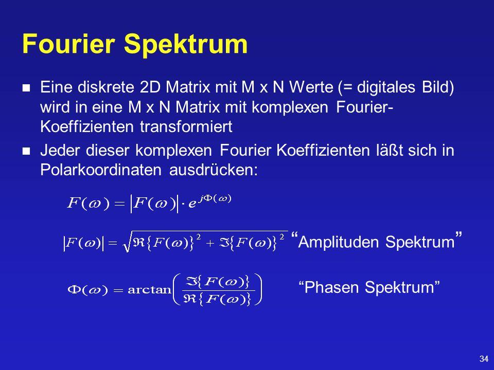 Amplituden Spektrum