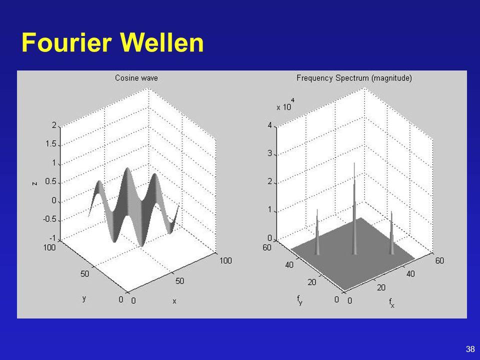 Fourier Wellen